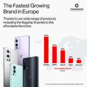 OnePlus Nord 2 säljstart